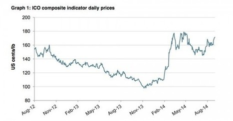 Monthly C-Market Report: Coffee Reaches Highest Composite Price Since May   Coffee News   Scoop.it