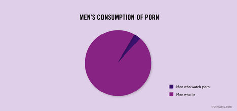 ¿Ves Porno? Si, pero en stand by | Humor sin recortes | Scoop.it