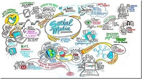 The 12 Social Media Marketing Stats of 2013 | Digital Cinema - Transmedia | Scoop.it