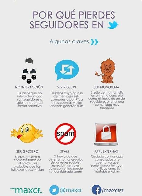 6 claves por las que pierdes seguidores en #Twitter #Twitterele | Sinapsisele 3.0 | Scoop.it