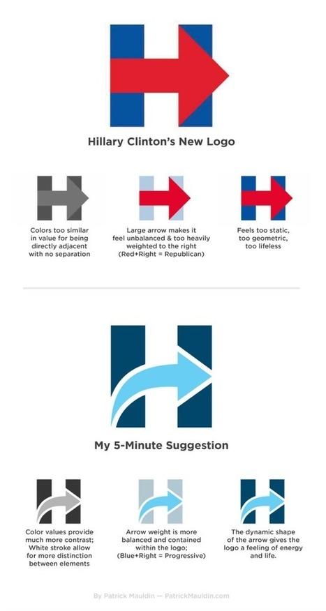 Comment un simple logo pourrait faire d'Hillary Clinton la prochaine présidente   Géopolitique des Amériques   Scoop.it