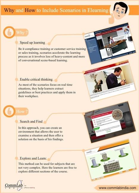 Improving learner engagement through scenarios in eLearning | Café puntocom Leche | Scoop.it