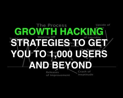 #Growth Hacking to 1,000 Users & Beyond @alvarezval | Técnicas de Growth Hacking: | Scoop.it