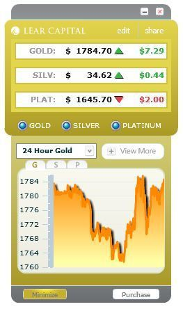 Spot #Gold right now at $1,720.00 #Silver at $31.70. follow the fun w/free widget from Lear Capital | Gold and What Moves it. | Scoop.it