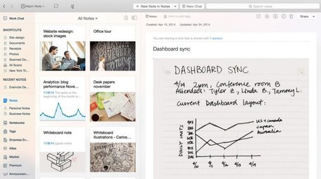 Evernote Mac partage mieux ses carnets | Evernote | Scoop.it