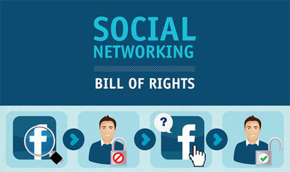 Social Networking Bill of Rights (INFOGRAPHICS) | visualizing social media | Scoop.it