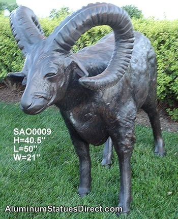 Find the best outdoor garden statues online. | Aluminum Statues | Scoop.it