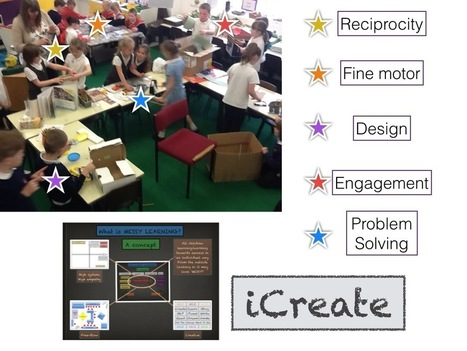 Visualize Learning Spaces | Rethinking Learning | TEACHING ENGLISH FROM A CONSTRUCTIVIST PERSPECTIVE | Scoop.it