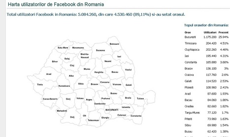 Facebook increasingly popular in Romania: Number of local users doubles in 2012 | Romania | Scoop.it
