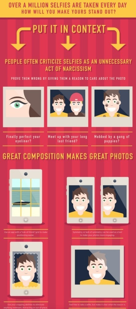 The psychology of selfies #infograpic | MarketingHits | Scoop.it