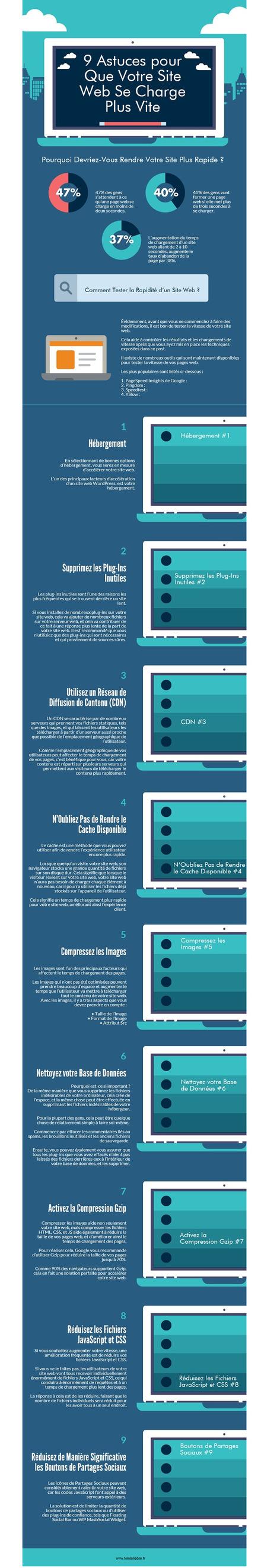Comment réduire la vitesse de chargement de votre site web ? - BtoBMarketers.fr | SEO SEA SEM - Référencement Naturel & Payant | Scoop.it