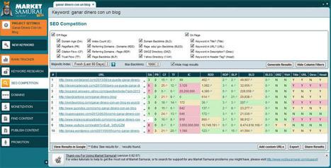 Market Samurai. La mejor herramienta para palabras clave | Vivirdeunblog.com | ganar-dinero-con-un-blog-es-posible | Scoop.it