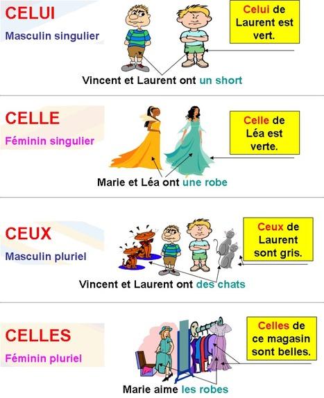 Pronoms démonstratifs | ressources fle | Scoop.it