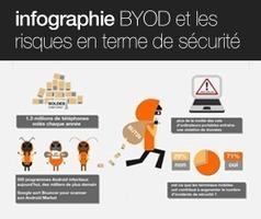 eSanté : les trois grandes tendances à #OBL13 | Orange Business Services | le monde de la e-santé | Scoop.it