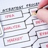 The IMC concept and strategy