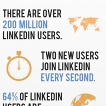 10 Amazing LinkedIn Statistics For 2013 | Visual.ly | Personas 2.0: #SocialMedia #Strategist | Scoop.it
