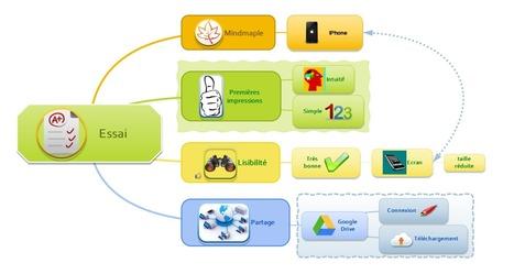 MindMaple: mindmapping multiplateforme, collaboratif et gratuit ! | Boite à outils Web | Scoop.it