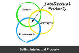 Buying Trademarks | Trademarks for Sale | Scoop.it