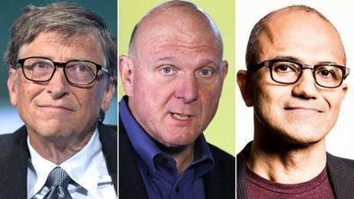 Should a new boss come from within a company? | Buss4 Company Research | Scoop.it