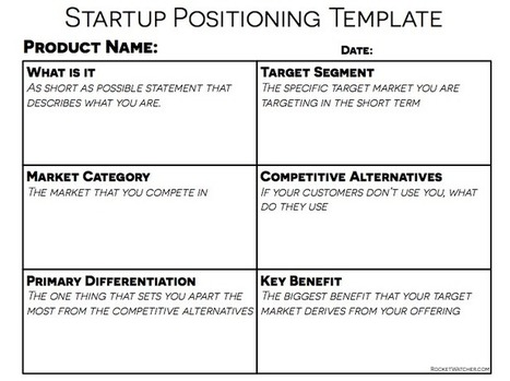 A Startup Positioning Template | Rocket Watcher | Public Relations & Social Media Insight | Scoop.it