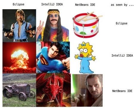 IDEs as seen by each other - via @antonarhipov   Humour   Scoop.it