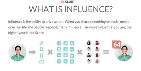 Can Lithium Give Klout New Purpose?   Extreme Social   Scoop.it