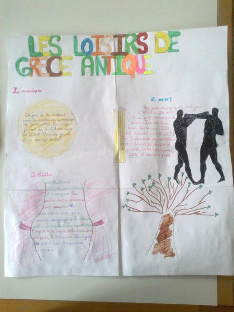Info-doc 4 (6e) : réaliser une affiche | Séances | Scoop.it