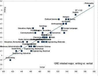 Reasons to Study Philosophy at University | Digital Philosophy | Scoop.it