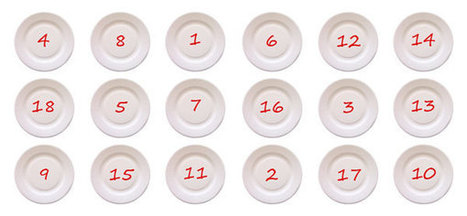 Skills Converged > Teamwork Exercise: Sort the Numbered Plates | Serious Play | Scoop.it