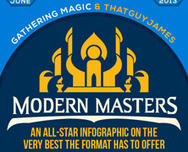 Modern Masters Infographic by James Arnold | GatheringMagic.com ... | MTG News and Info | Scoop.it