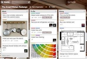 Trello : l'outil de gestion de projet en mode SaaS qui monte | ENTREPRISE DIGITALE | Scoop.it
