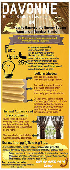 How to Harness the Energy Saving Wonders of Window Blinds | Davonne blinds | shutters | awnings | Scoop.it
