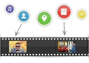 The Mad Video inc - Interactive Video Platform.   Prensa 2.0  scooped by Lou   Scoop.it