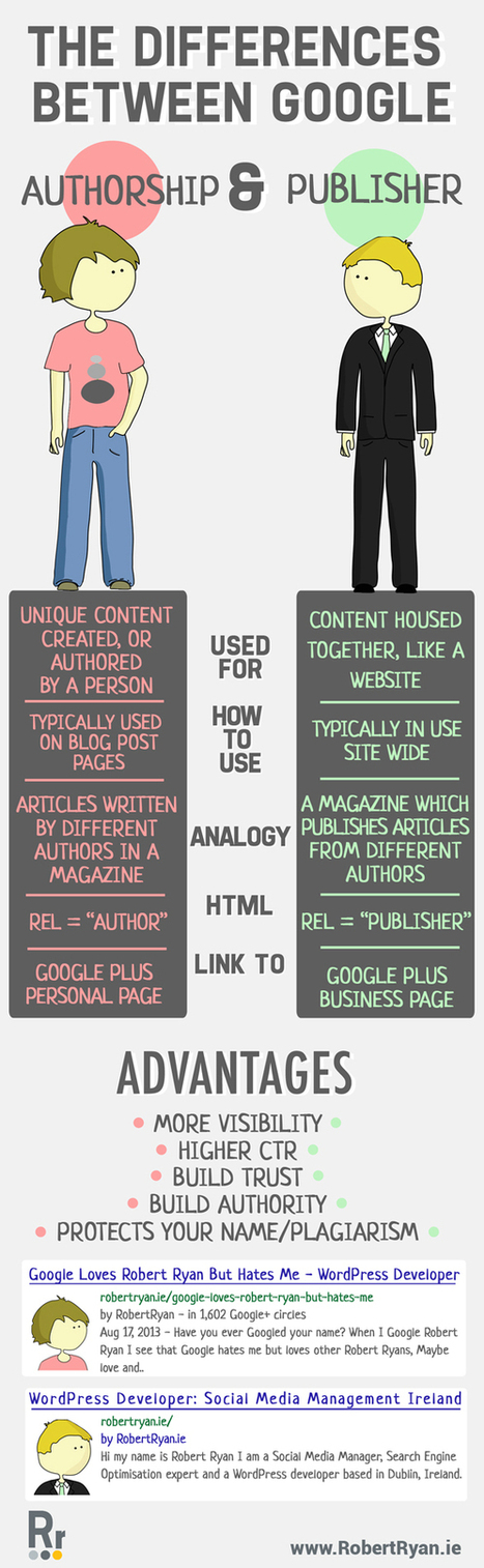 Google Authorship & Publisher - What's The Difference? | Social Media | Scoop.it