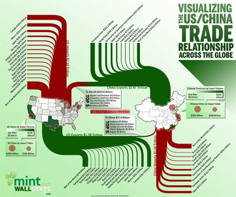 40 Useful and Creative Infographics | visual data | Scoop.it