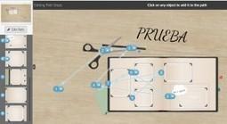 Scrapbook avec Prezi. | Les outils du Web 2.0 | Scoop.it