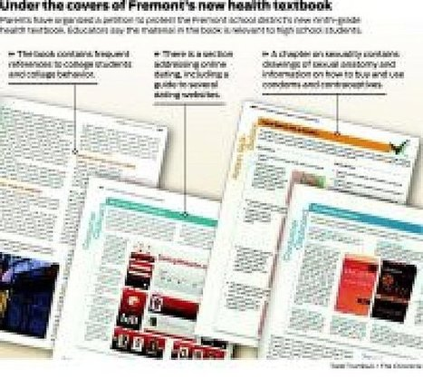 Ny Daily News-Health textbook too explicit for some East Bay parents   daily news   Scoop.it