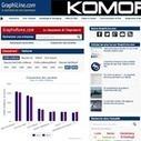 Le classement Graphorama 2014 des 3500 premières imprimeries ... - Graphiline   Imprimerie   Scoop.it