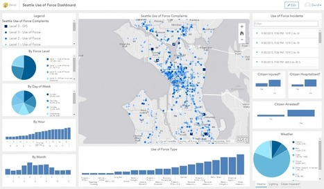 Operations Dashboard for ArcGIS – A New Experience Is Coming! | ArcGIS Blog | Everything is related to everything else | Scoop.it