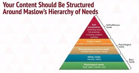 #ContentStrategy #MOOC - Week 5 | Learning & Mind & Brain | Scoop.it