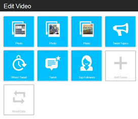Vizify: crea videos de tu actividad en las Redes Sociales   Canal Youtube : Proyecto de Autoevalaución PUCP   Scoop.it