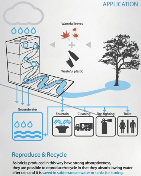 Old Red Goes Green: Recycled Wall Brick Built to Save Water | energies | Scoop.it