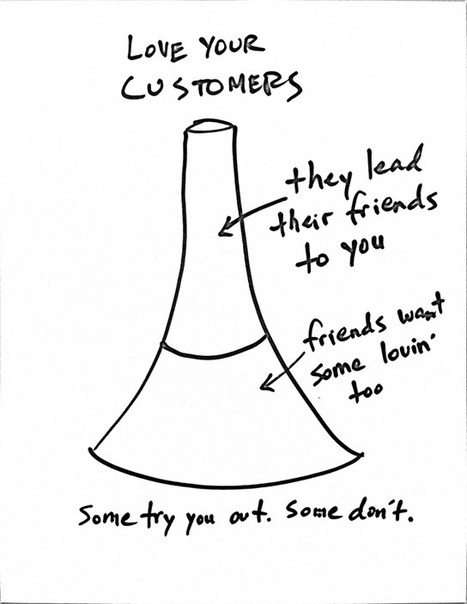Turn Your Marketing Funnel Upside Down And Focus on Existing Customers | Humanizing Business | Scoop.it