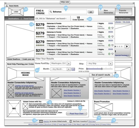 "Shades of Grey: Wireframes as Thinking Device | UX Magazine | L'impresa ""mobile"" 