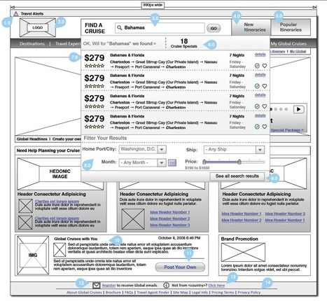 """Shades of Grey: Wireframes as Thinking Device   UX Magazine   L'impresa """"mobile""""   Scoop.it"""