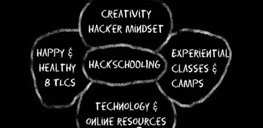 Hacking School: One Teenager's Path to Happiness