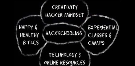 Hacking School: One Teenager's Path to Happiness | Perfecting Educational Practice | Scoop.it