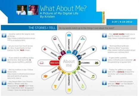 10 Best Simple Tools To Create Infographics for Class - NSays.in | skolit | Scoop.it