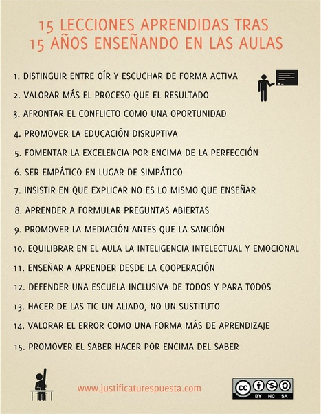 15LECCIONES.jpg (1872x2415 pixels) | A pie de aula | Scoop.it