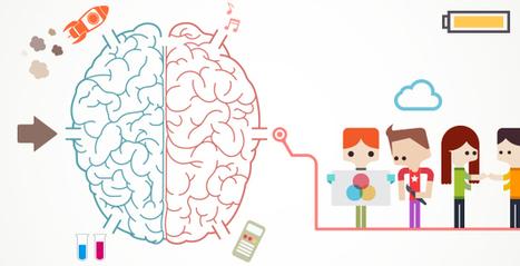 7 consejos para estimular las inteligencias múltiples | El Blog de Educación y TIC | Enseñanza musical | Scoop.it